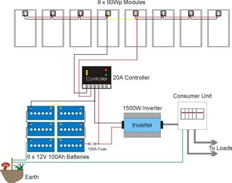 power inverter wiring diagram installation wiring