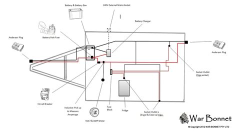 reading automotive wiring diagrams pdf reading wiring
