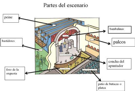 iluminacion teatral pdf teatro texto y representaci 243 n publish with glogster