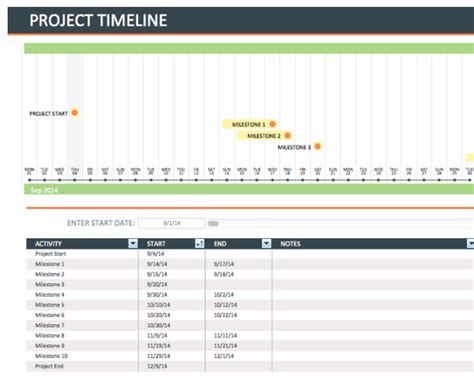 Project Timeline Template Free Word Templates Project Timeline Template Word