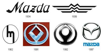 mazda logo history mazda logo design and history of mazda logo