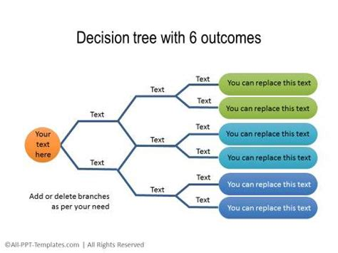 decision tree diagrams decision tree template powerpoint casseh info