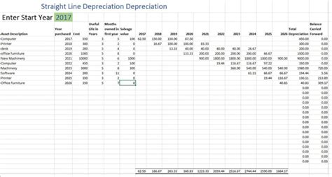 how to calculate depreciation using excel