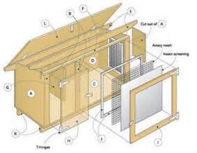 Wood Hutch Plans Rabbit Hutch Woodworking Plans