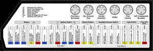 1987 fuse box diagram help pelican parts technical bbs