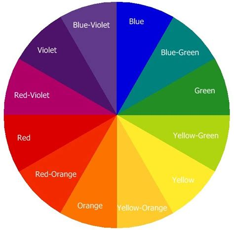 color wheel scheme garden color schemes plant a palette in your yard