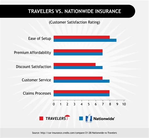 nationwide insurance quote nationwide insurance quote quotes of the day