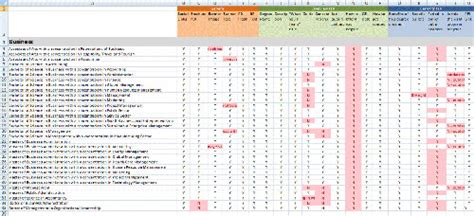 How To Create A Website Content Inventory Website Inventory Template