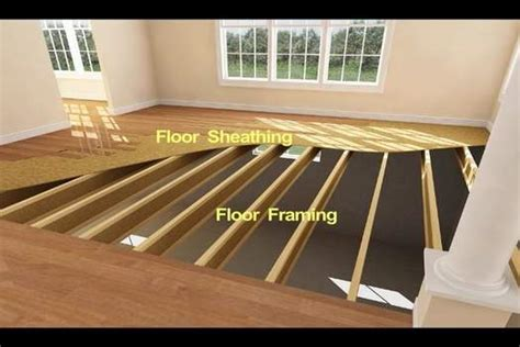 How Thick Are Floor Joists by Pictorial Guide