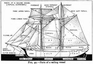 ship rigging diagram schooner diagram cup of cheer 1 2