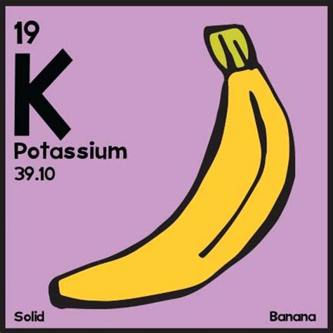 Potassium On The Periodic Table by Potassium The Classic Periodic Table Illustrated Angry