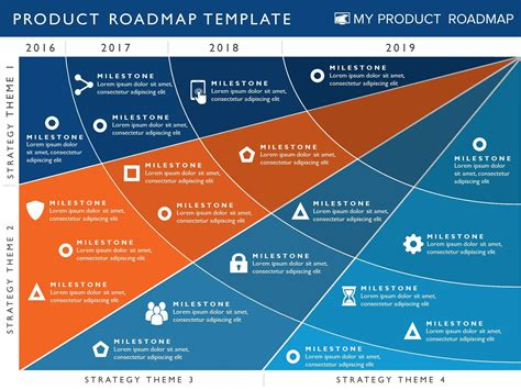 technology roadmap template ppt four phase product strategy timeline roadmap powerpoint