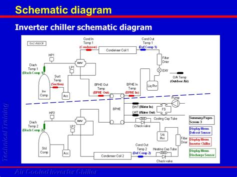 air cooled chiller schematic diagram air cooled inverter chiller ppt
