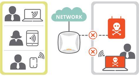 Aruba Firewall Appliance - rfprotect aruba a hewlett packard enterprise company