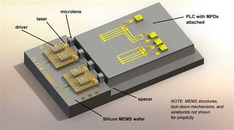 inductor fbr07ha121sb 00 awg photonic integrated circuit 28 images araienishiyama laboratory quantum nanoelectronics