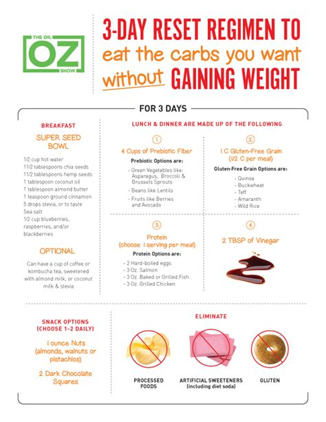 Where To Buy Dr Oz 3 Day Detox Cleanse by The 3 Day Reset Regimen Eat Carbs Without Gaining Weight
