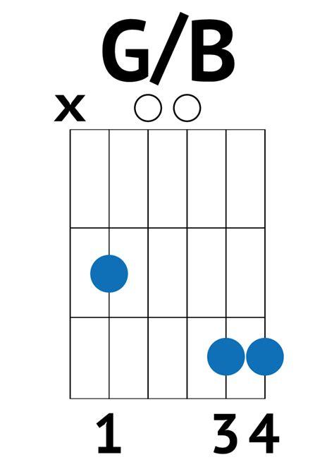 strumming pattern follow you into the dark i will follow you into the dark guitar tutorial good