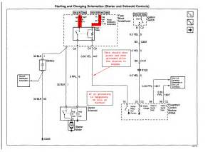 2004 buick rendezvous radio wiring diagram autos post