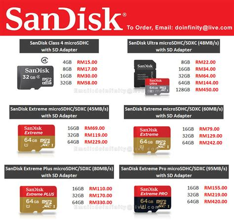 Z Best Price Micro Sd Sandisk 8gb Ultra Standard Class 4 8 Gb Sdhc M sandisk sd cards comparison