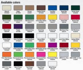 rustoleum colors painting color charts images