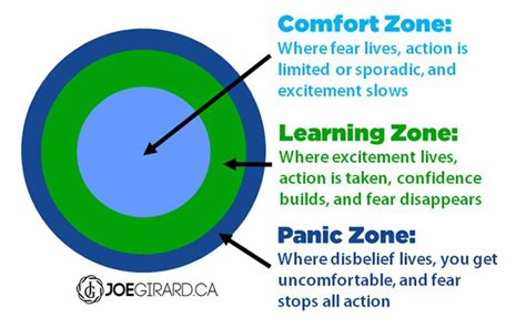 comfort zone activities 5 success tips to push you out of your comfort zone joe