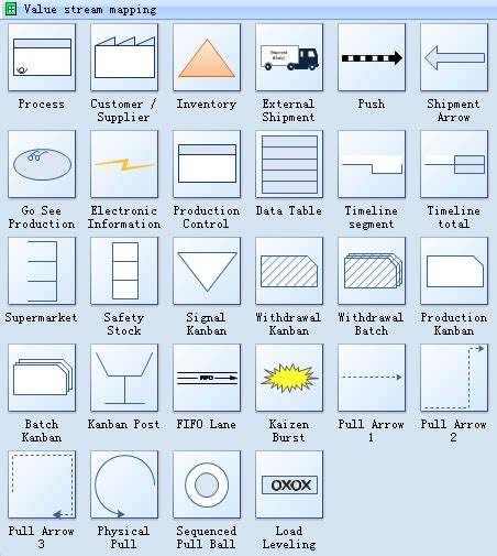 value mapping symbols value map symbols and their usage