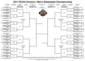 tournament bracket names witty funny college bracket names newhairstylesformen2014 com