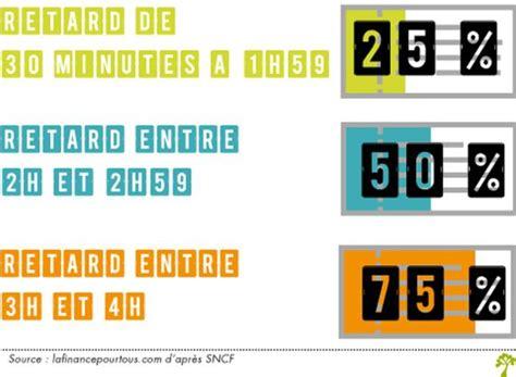 Changer E Billet Sncf by Sncf Panne 224 Montparnasse Remboursement Ou 233 Change Des