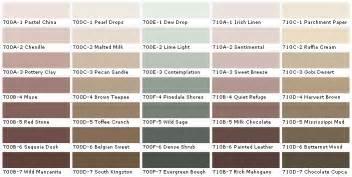 Behr Paint Colors Exterior - behr paint exterior colors behr colors behr interior paints behr house paints colors paint