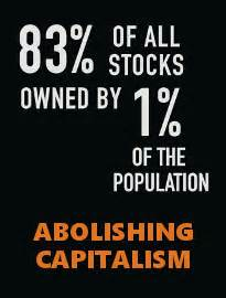 design is capitalism abolishing capitalism top documentary films