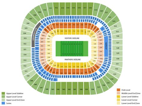 bank of america stadium seating viptix bank of america stadium tickets