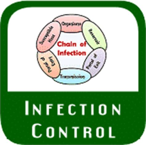 tattoo infection control training new york courses infection control dental ce physical