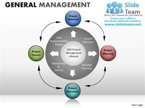 general management powerpoint presentation slides ppt