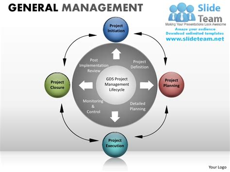 powerpoint project management template general management powerpoint presentation slides ppt