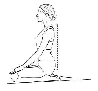 1 Minute Pose Sketches by Pose Radhika Khanna S 1 Minute Anywhere Anytime
