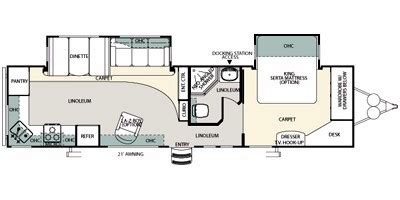 sandpiper travel trailer floor plans 2010 sandpiper by forest river m 301rg specs and standard equipment nadaguides