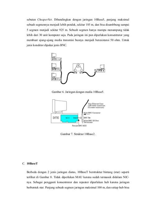 makalah membuat jaringan lan makalah jaringan komputer