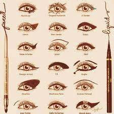 Eyeshadow Cair tutorial lengkap cara memakai eyeliner cair dan pensil