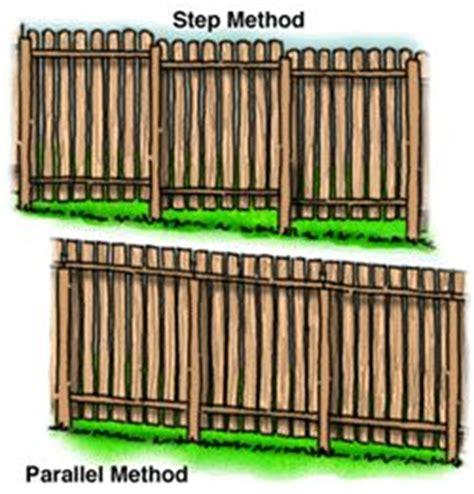 dealing  slopes  installing  fence diy
