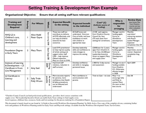 training strategy template google search training