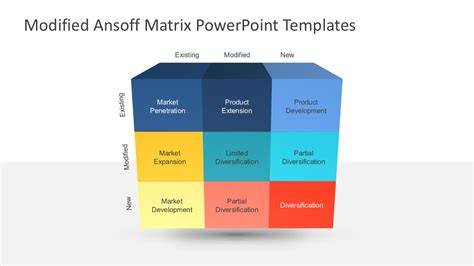 Modified Ansoff Matrix Powerpoint Template Slidemodel Matrix Powerpoint Template