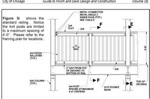 How To Draw A Basement Floor Plan 1 4 Per Foot anybody have graphics on wood balcony railing attachmt to