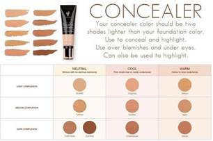 what color concealer should i get younique dissimulateur perfecteur de teint touch mineral