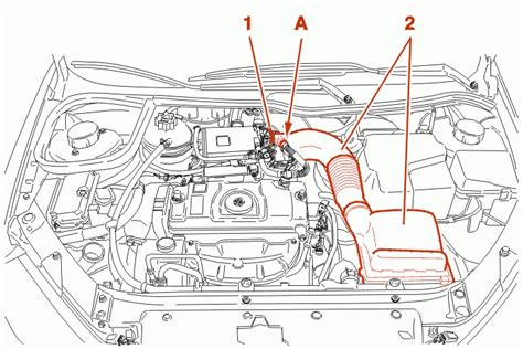 308 starter motor wiring diagram wiring diagram schemes