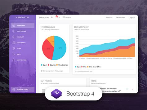 Light Bootstrap Dashboard Free Bootstrap 4 Admin Template Creative Tim Python Website Template Free