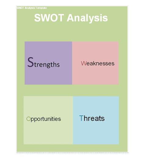 what is a swot analysis template 39 powerful swot analysis templates exles free
