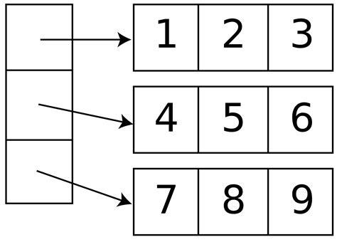 array data type wikipedia