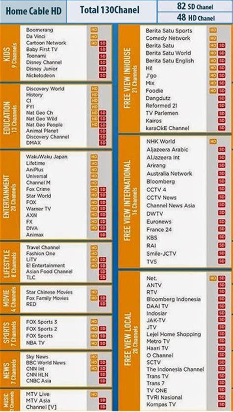 Paket Wifi Media Unlimited paket combo elite x1 wifi media media paket promo maret 2018 info pendaftaran
