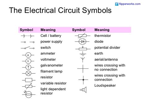 wiring diagram symbols and their meanings wiring diagram