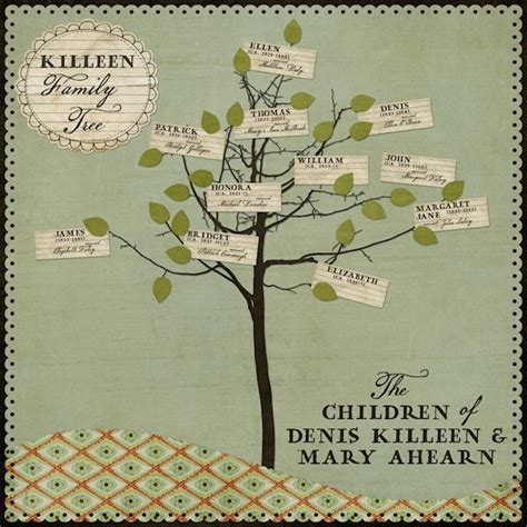 printable family tree for scrapbook family tree scrapbook ancestory pinterest